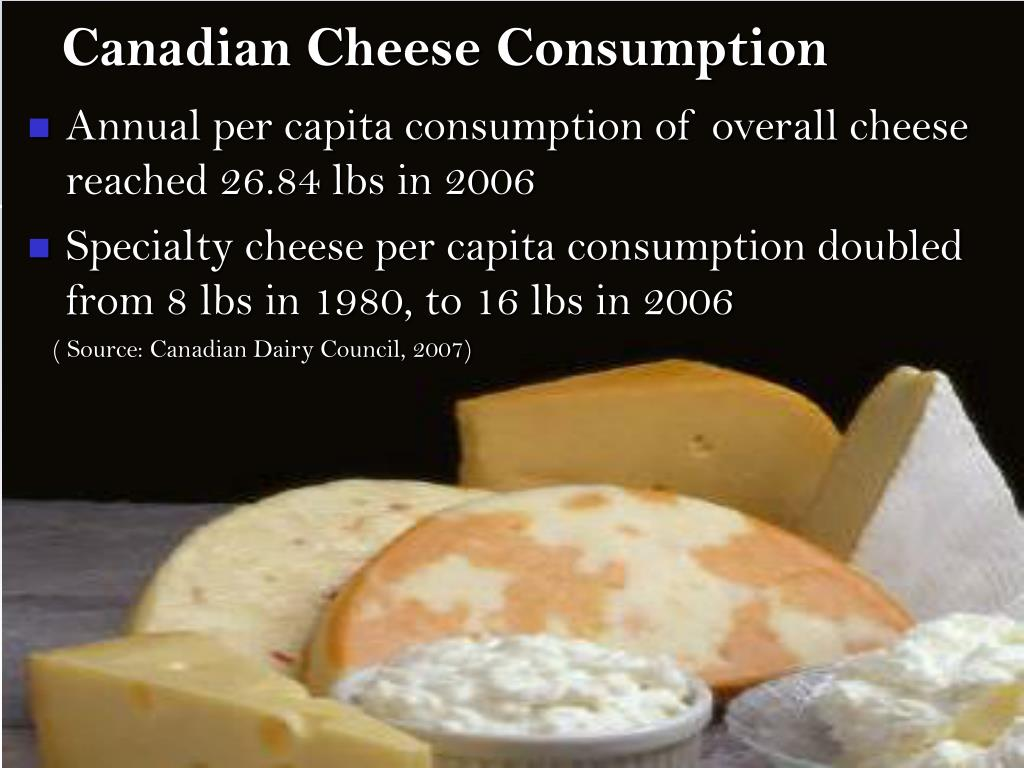 Canadian Cheese Consumption