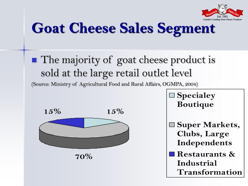 Goat Cheese Sales Segment
