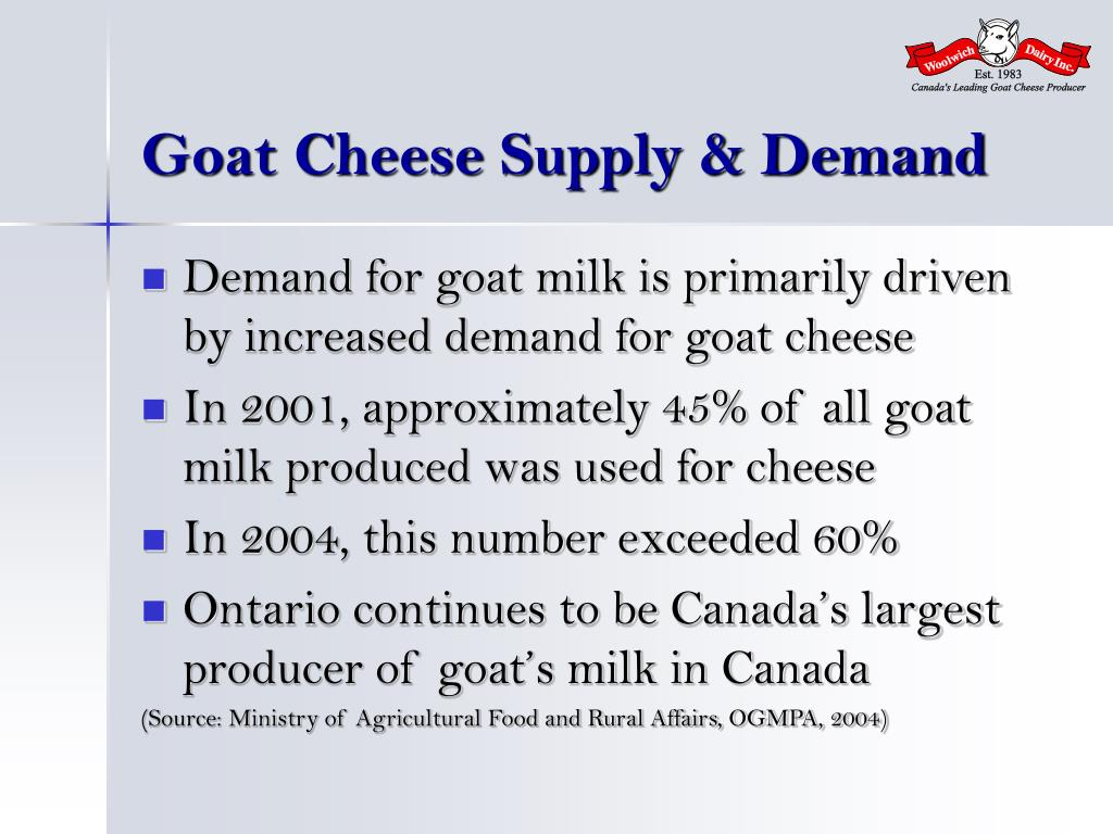 Goat Cheese Supply & Demand