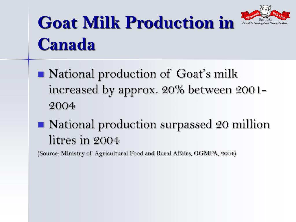 Goat Milk Production in Canada