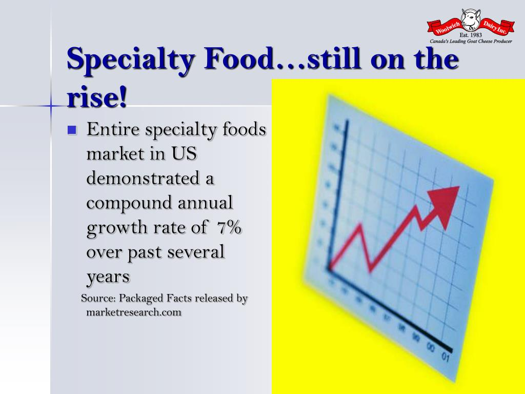 Specialty Food…still on the rise!