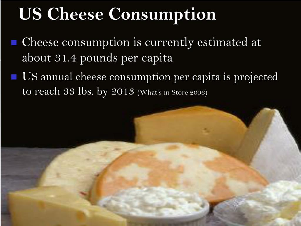 US Cheese Consumption