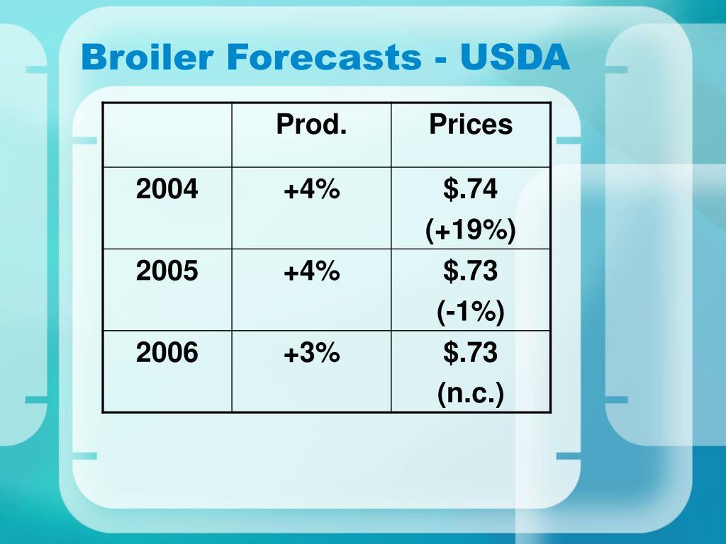 Broiler Forecasts - USDA