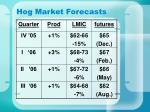 hog market forecasts