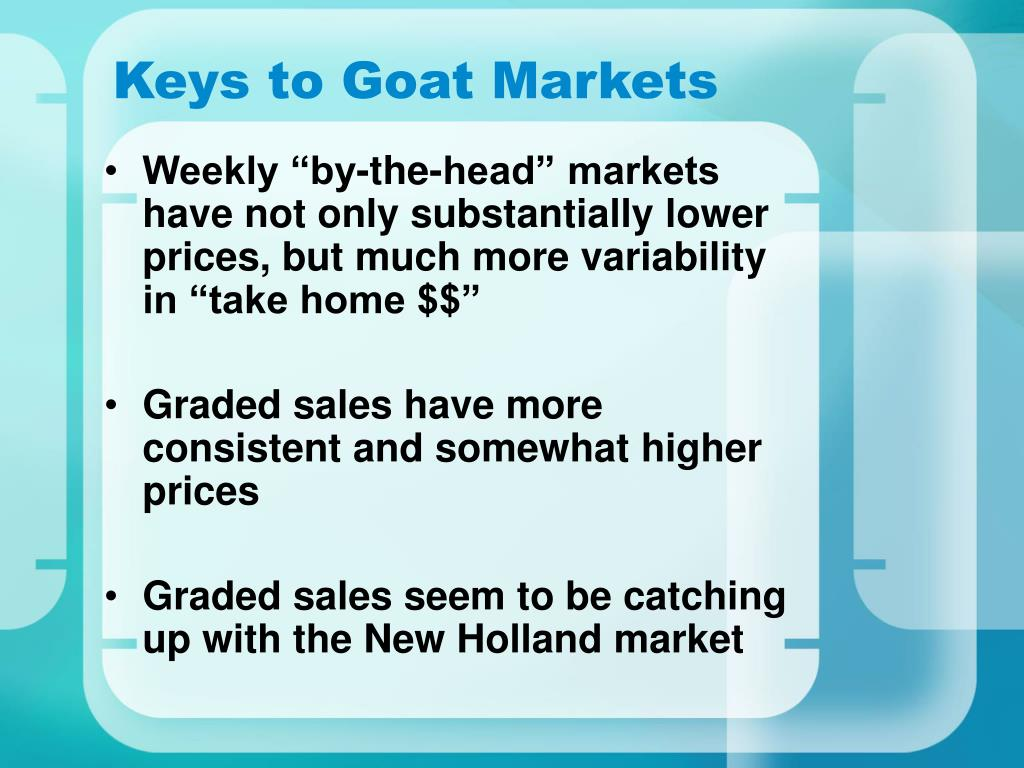 Keys to Goat Markets