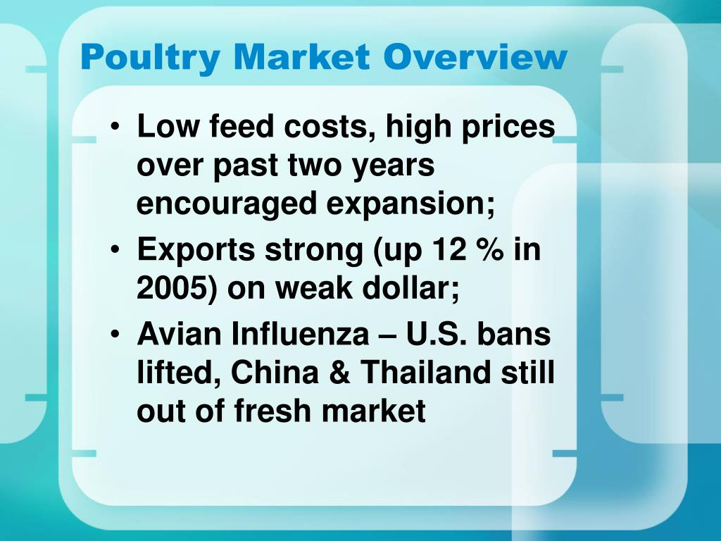 Poultry Market Overview