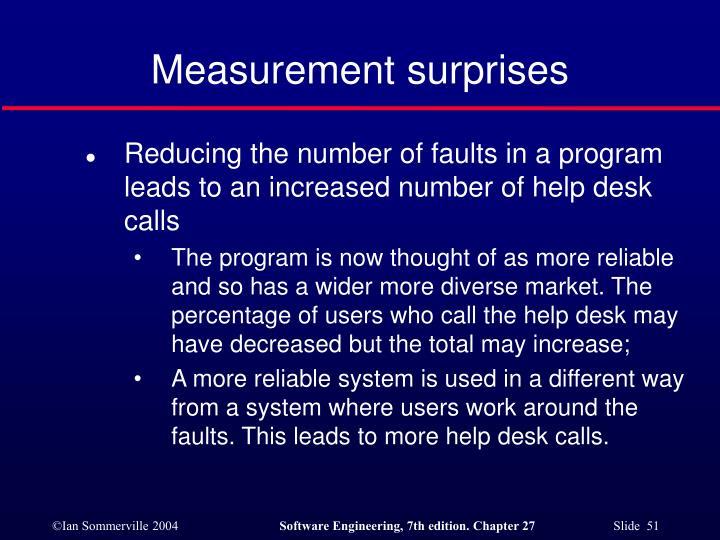 Measurement surprises
