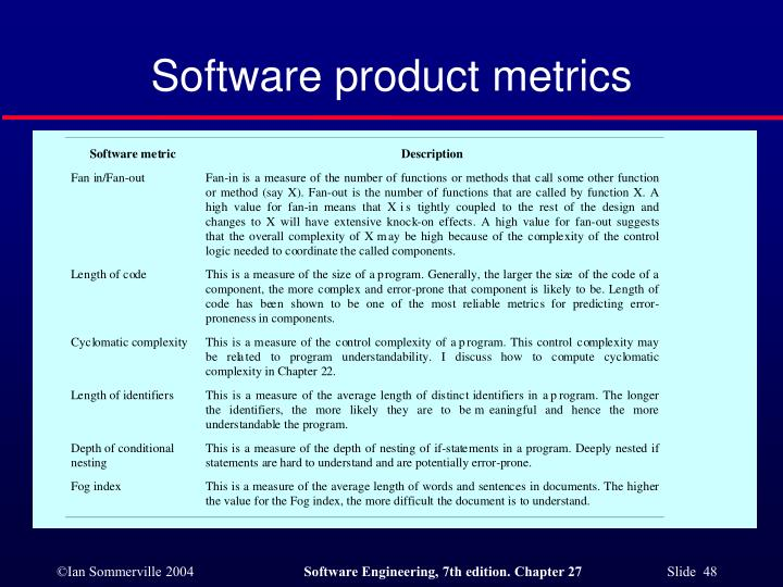 Software product metrics