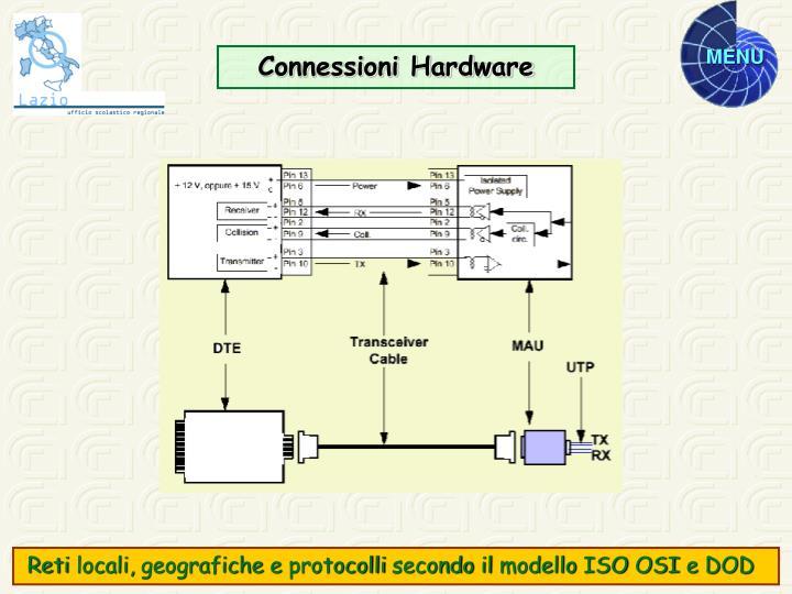 Connessioni Hardware