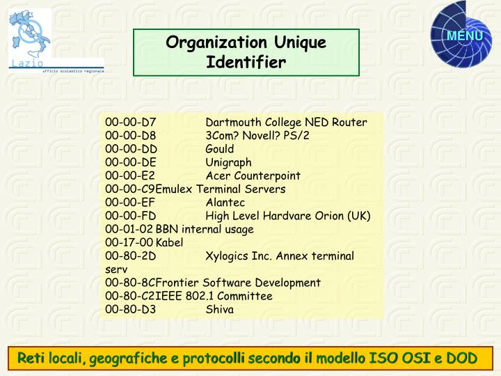Organization Unique Identifier