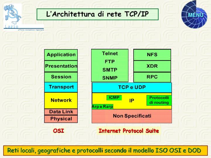 L'Architettura di rete TCP/IP