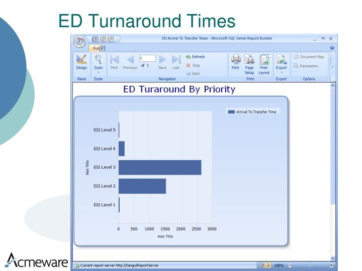 ED Turnaround Times