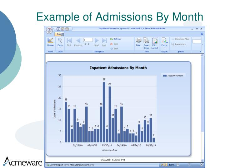Example of Admissions By Month