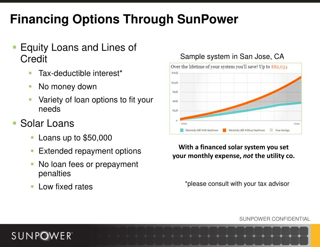 Financing Options Through SunPower