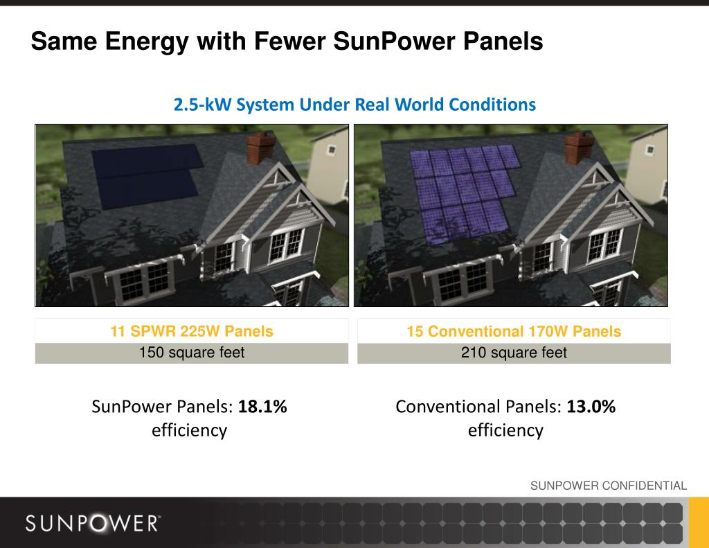 Same Energy with Fewer SunPower Panels