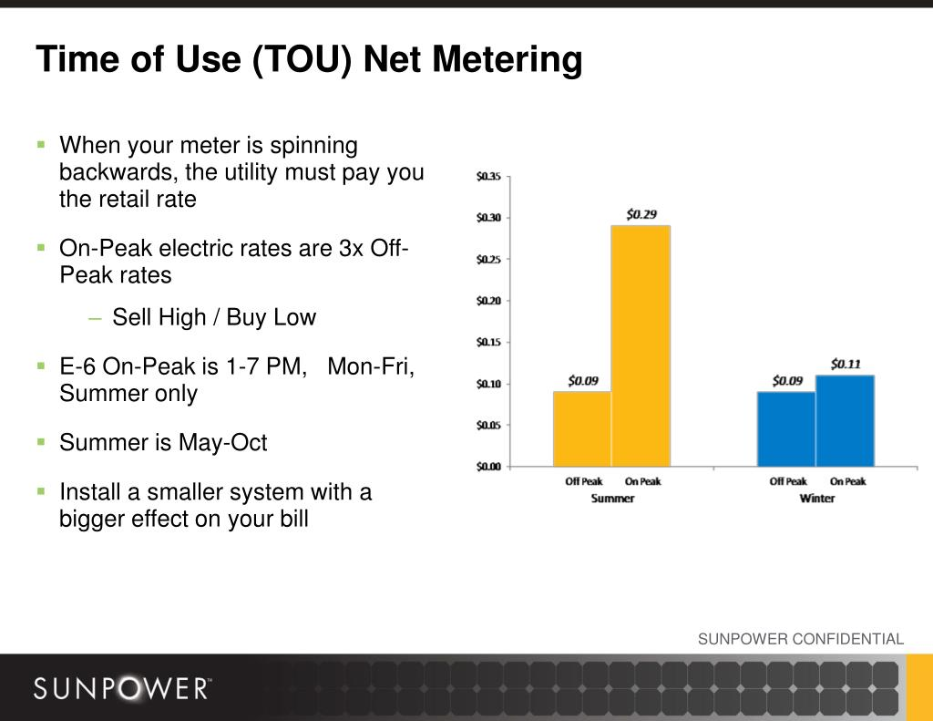 Time of Use (TOU) Net Metering