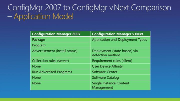ConfigMgr 2007 to ConfigMgr