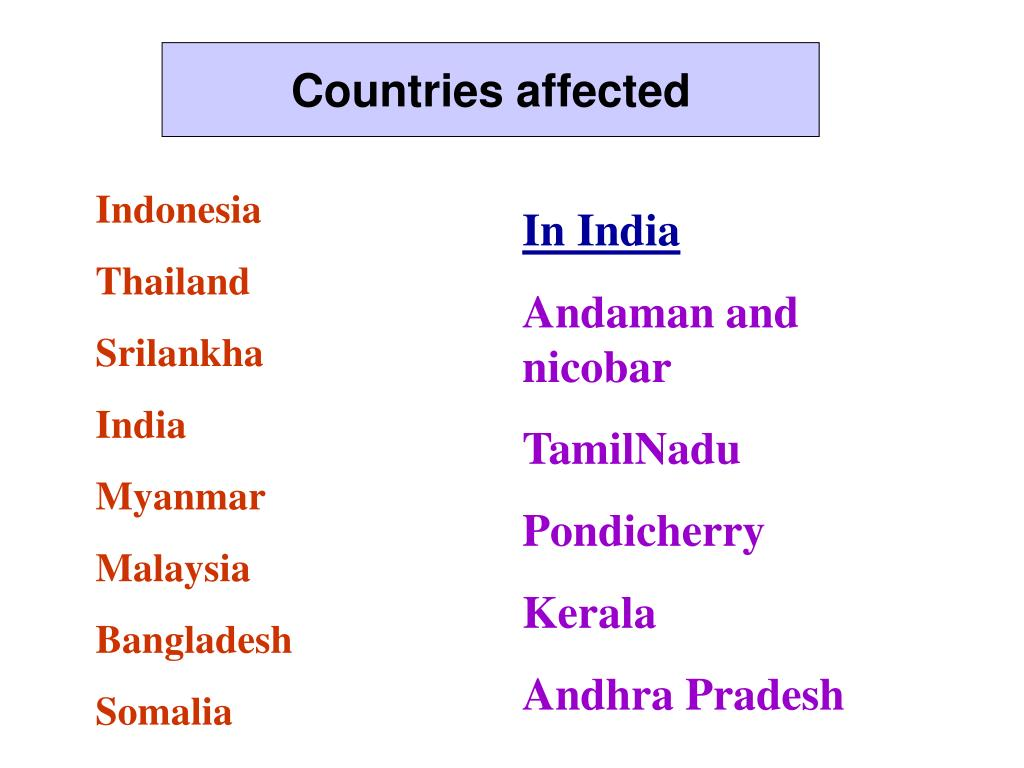 Countries affected