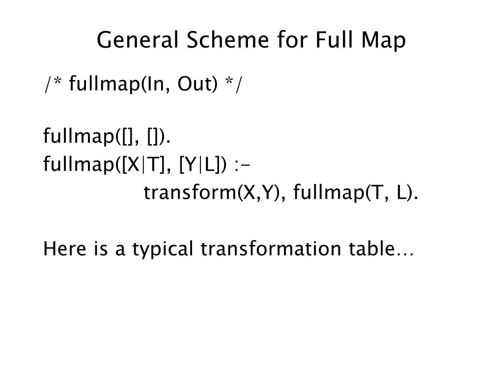 General Scheme for Full Map
