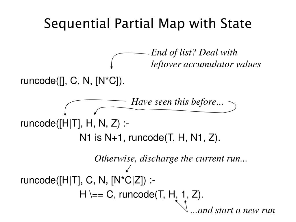 Sequential Partial Map with State
