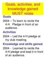 goals activities and knowledge gained must relate