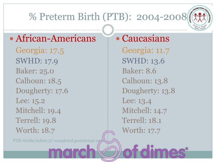 % Preterm Birth (PTB):  2004-2008