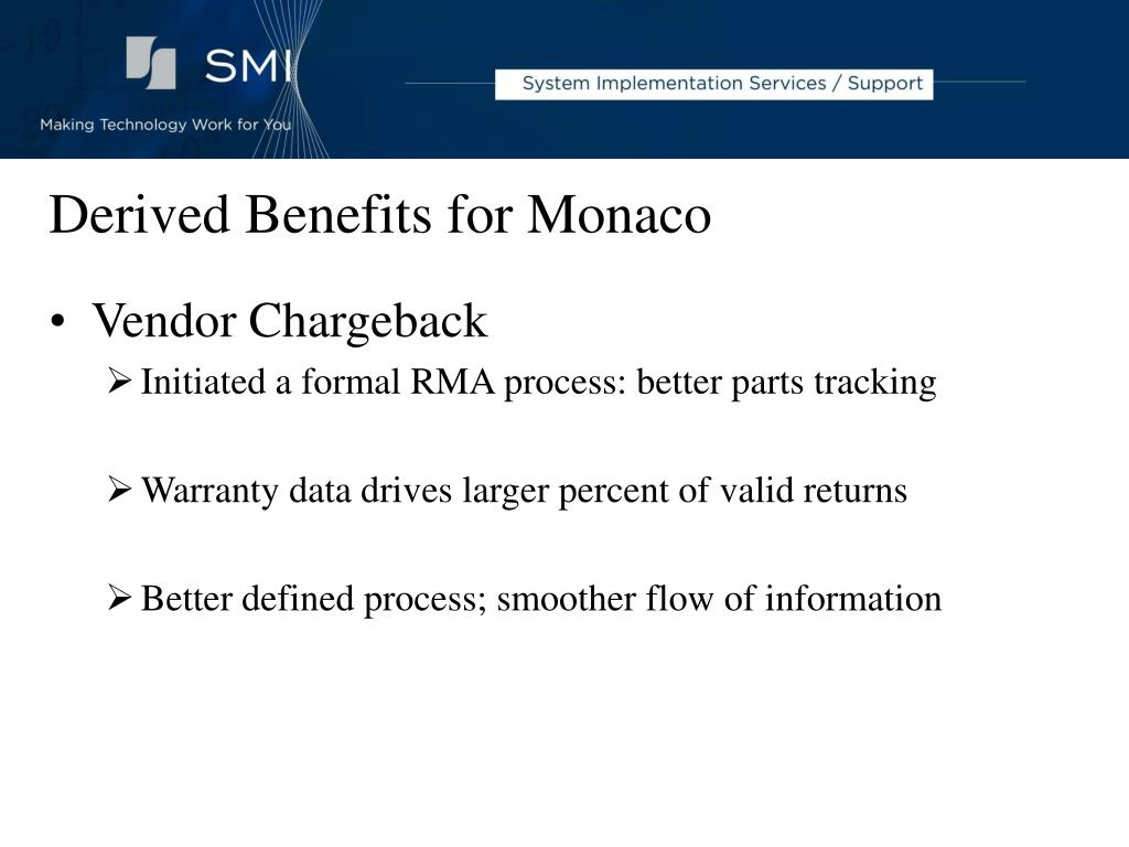 Derived Benefits for Monaco