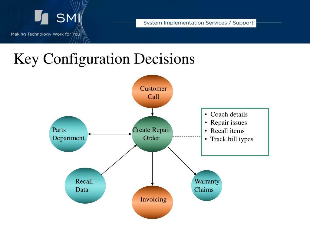 Key Configuration Decisions