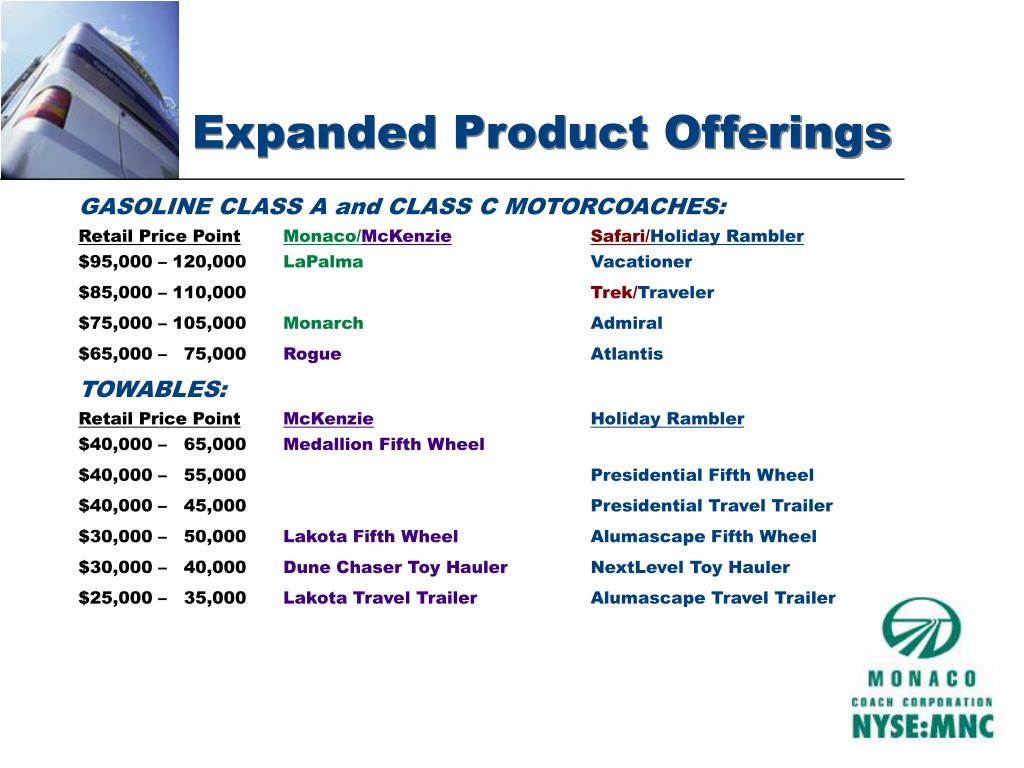 Expanded Product Offerings