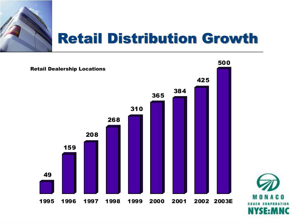 Retail Distribution Growth