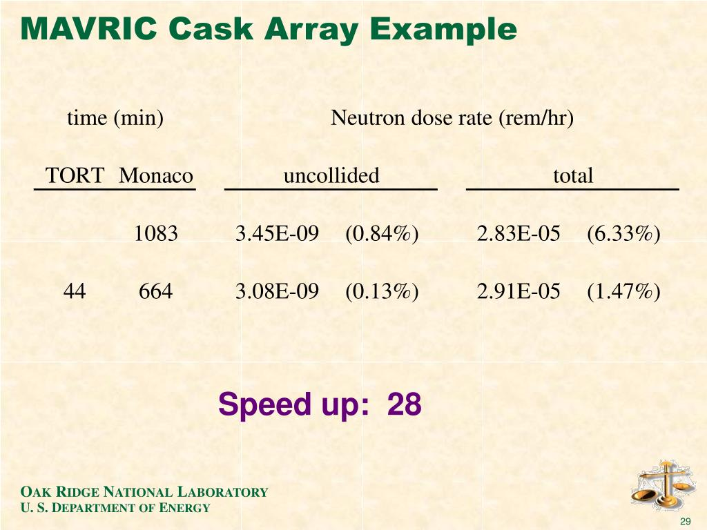 MAVRIC Cask Array Example