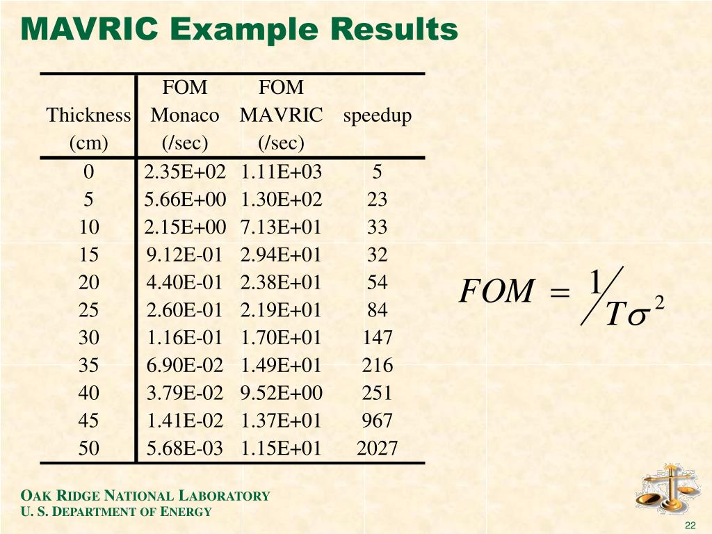 MAVRIC Example Results