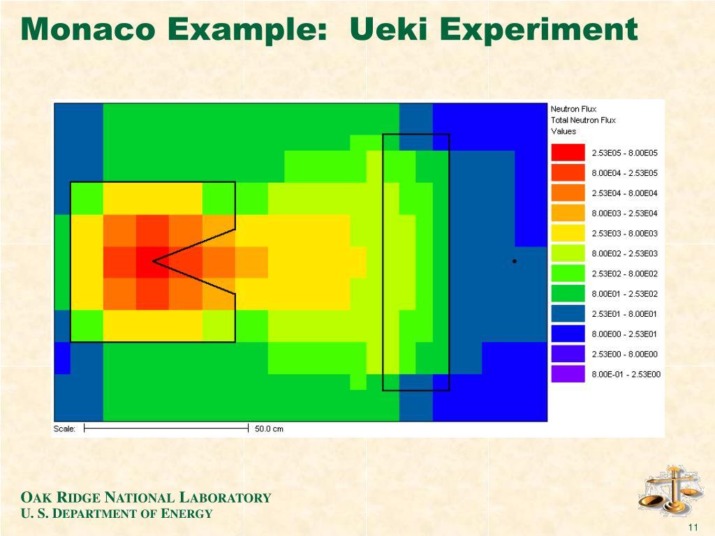 Monaco Example:  Ueki Experiment