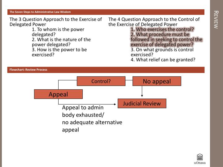 The Seven Steps to Administrative Law Wisdom