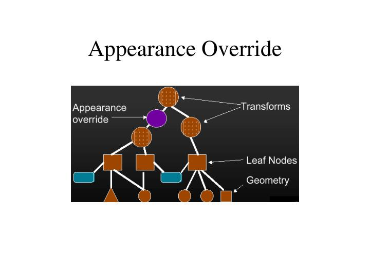 Appearance Override