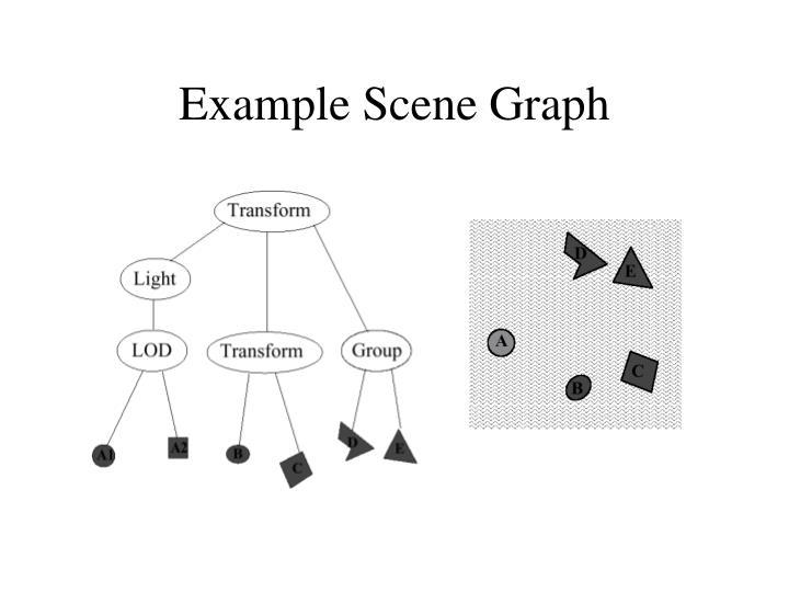 Example Scene Graph