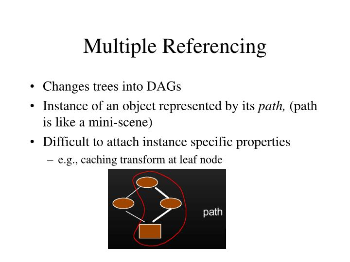 Multiple Referencing