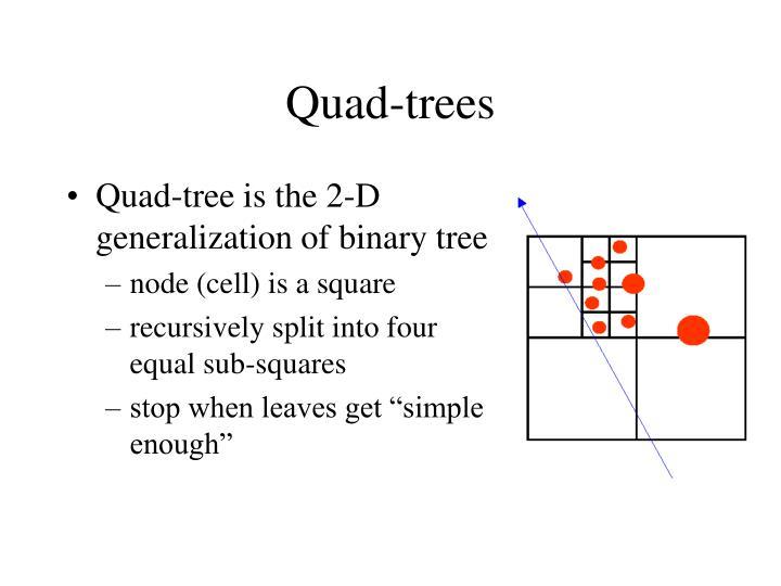 Quad-trees