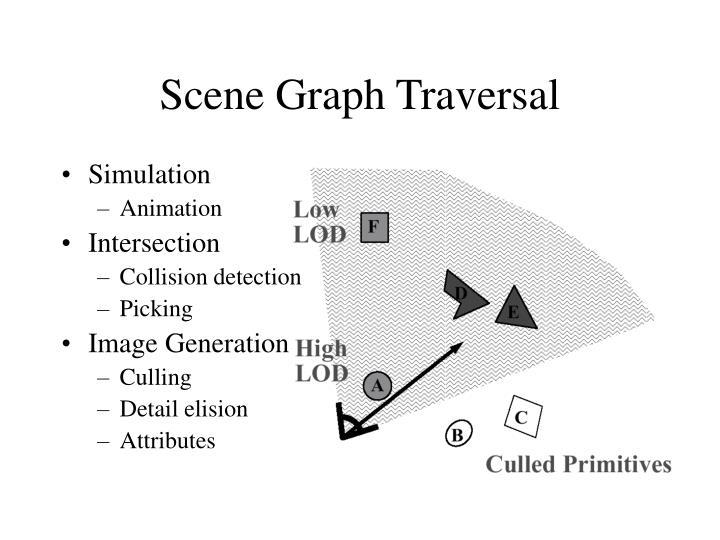 Scene Graph Traversal