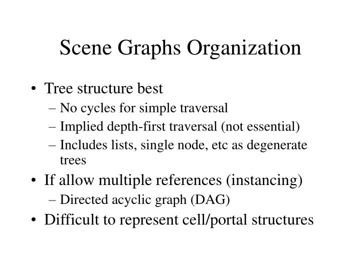 Scene Graphs Organization