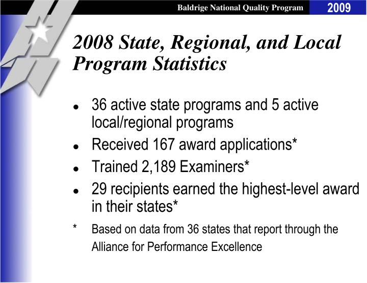 2008 State, Regional, and Local Program Statistics