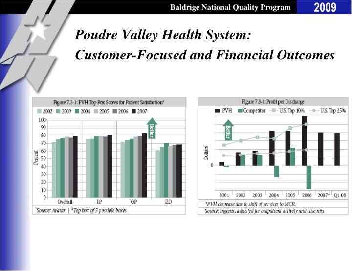 Poudre Valley Health System: