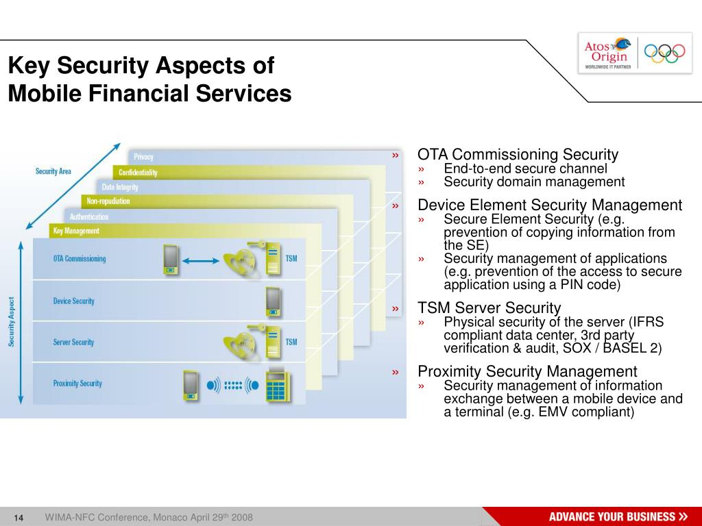 Key Security Aspects of