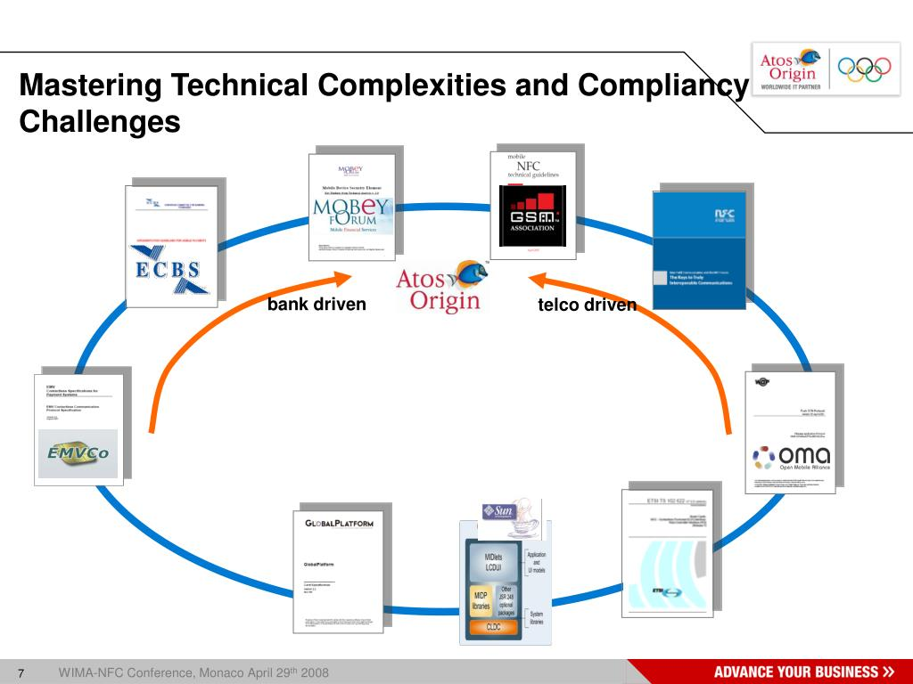 Mastering Technical Complexities and Compliancy Challenges