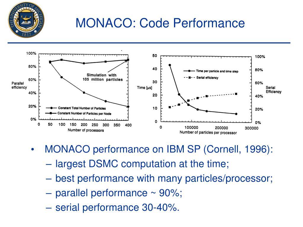 MONACO: Code Performance