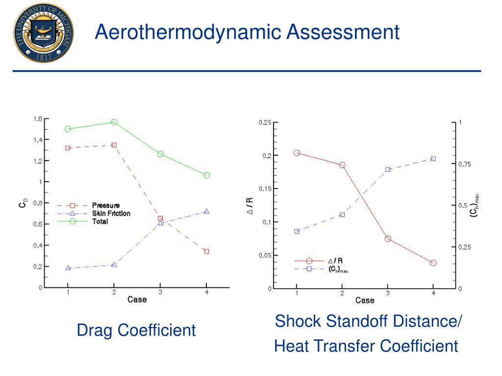 Aerothermodynamic Assessment