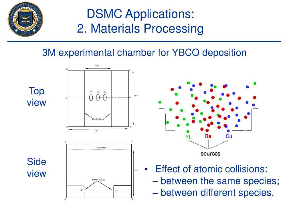 DSMC Applications: