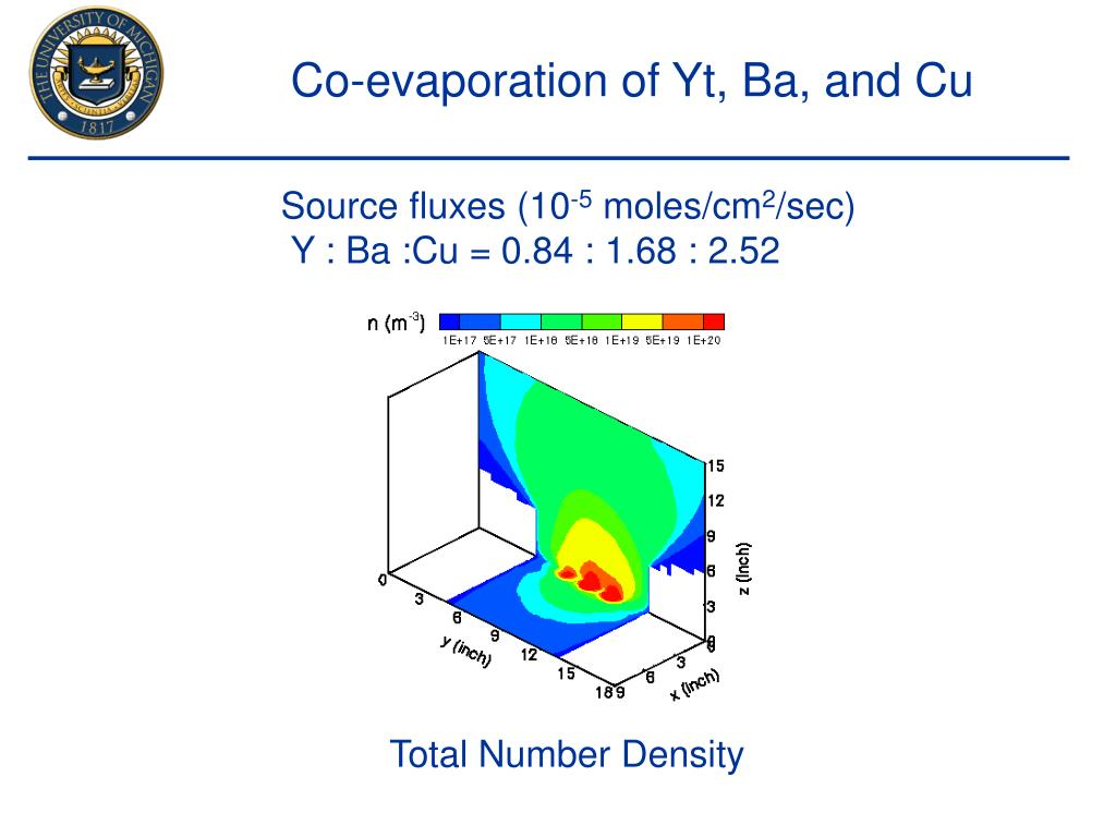 Co-evaporation of Yt, Ba, and Cu