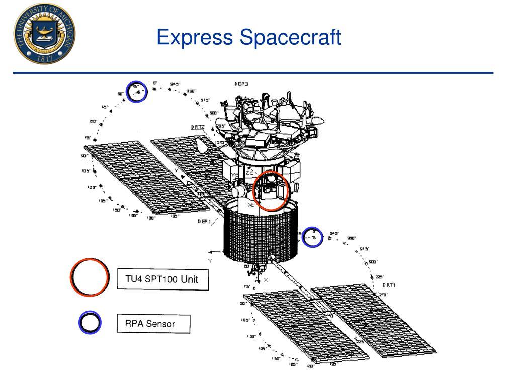 Express Spacecraft
