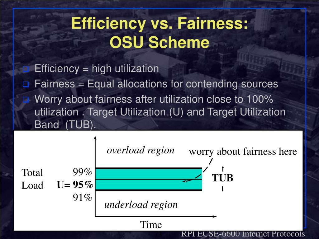 Efficiency vs. Fairness:
